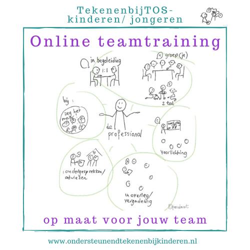 Nieuw! Online teamtrainingen